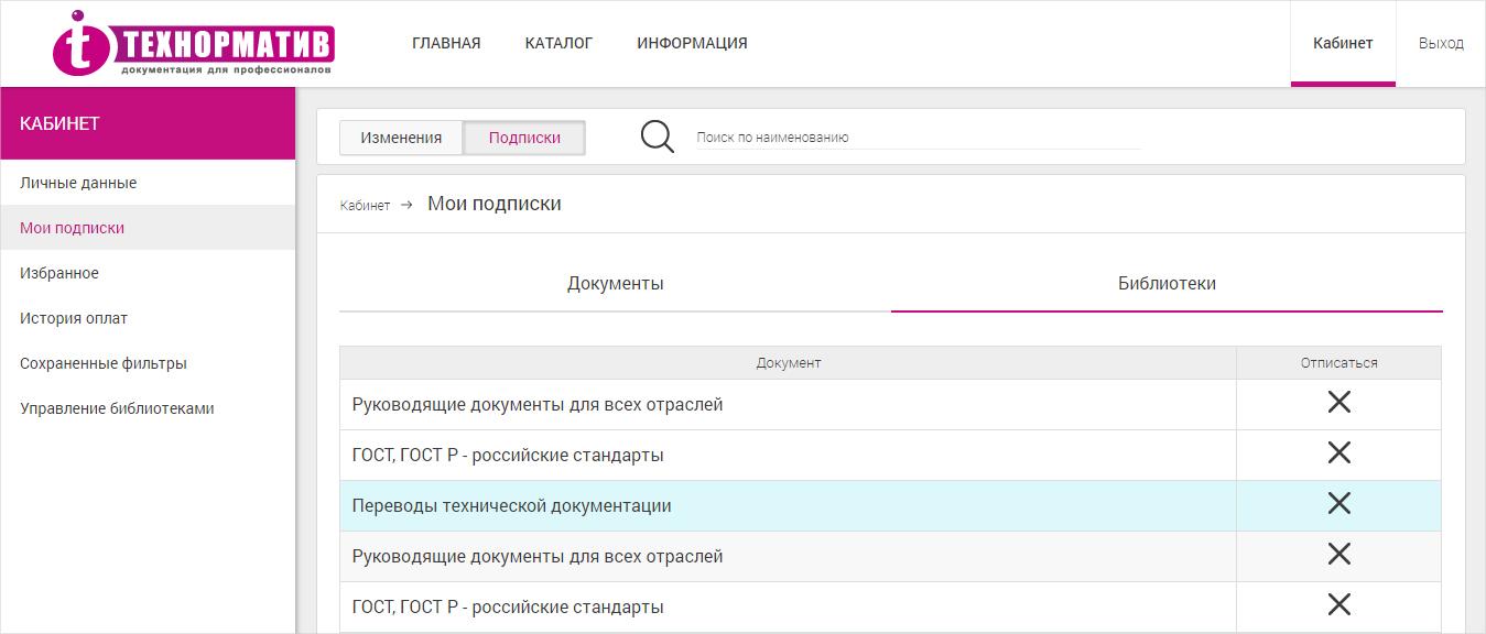 Подписки пользователя